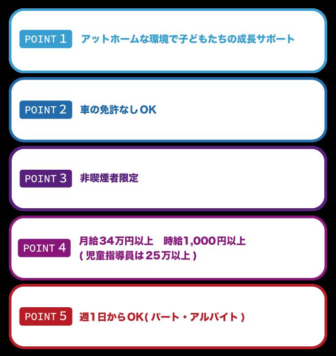 recruit point list - 求人情報